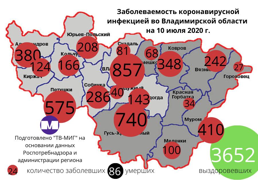 10 июля. Карта коронавируса. Опять в лидерах по росту заболеваемости Муром